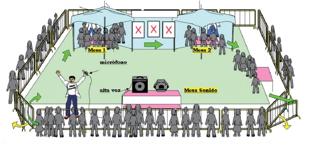 estructura-eventos